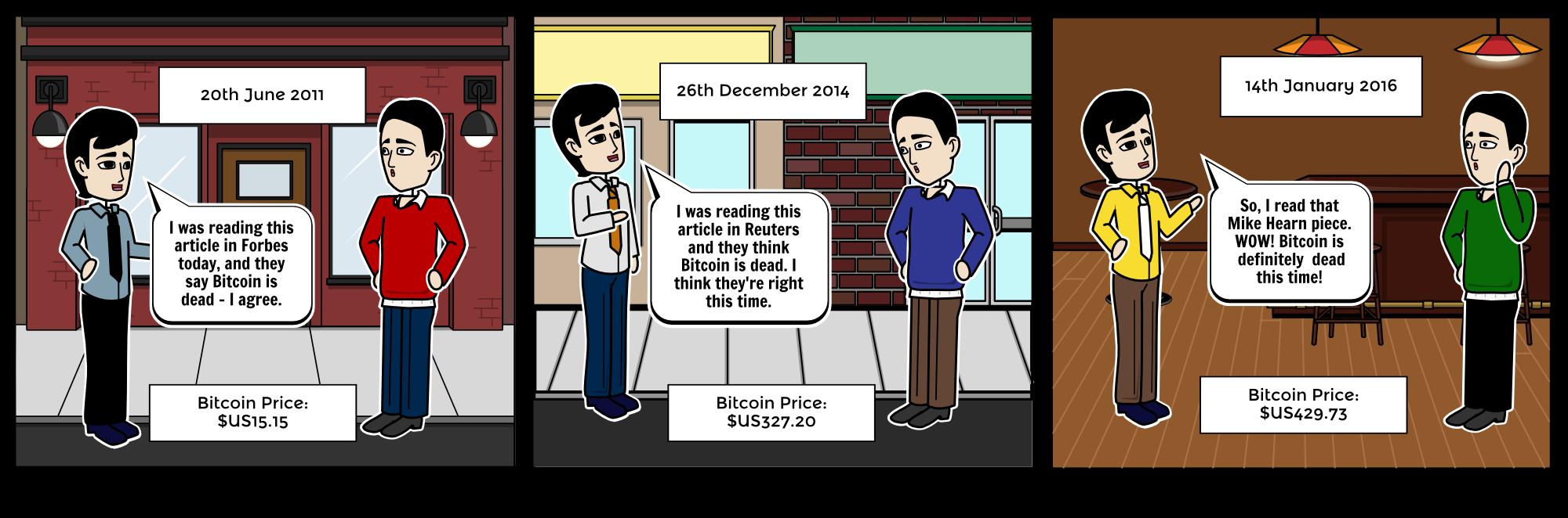 Bitcoin-Is-Dead-Again